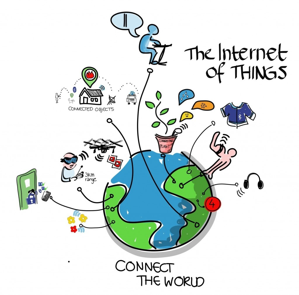 Internet_of_Things-Connect-The-World